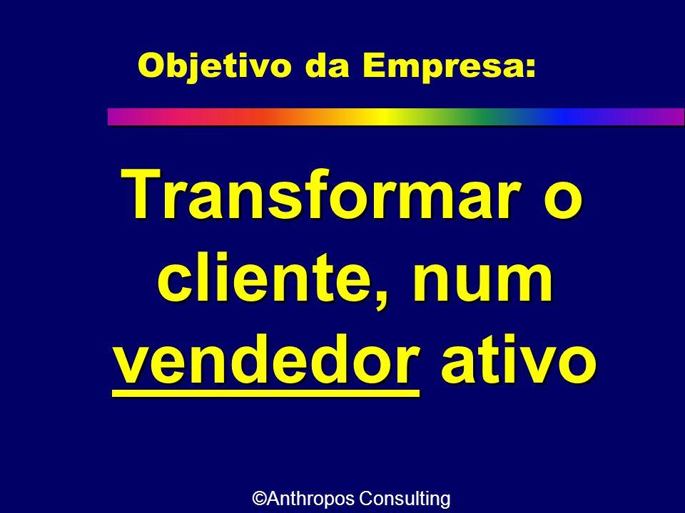 Objetivo da Empresa: Transformar o cliente, num vendedor ativo Transformar o cliente, num vendedor ativo ©Anthropos Consulting