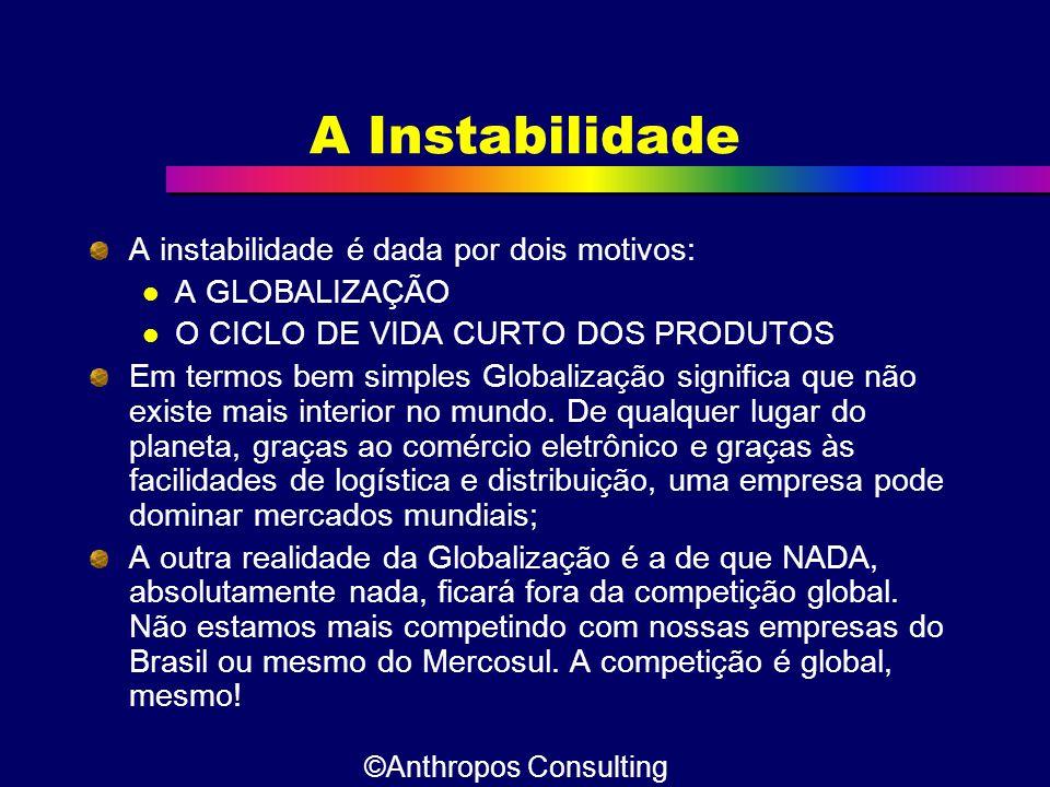 A Instabilidade A instabilidade é dada por dois motivos:  A GLOBALIZAÇÃO  O CICLO DE VIDA CURTO DOS PRODUTOS Em termos bem simples Globalização sign