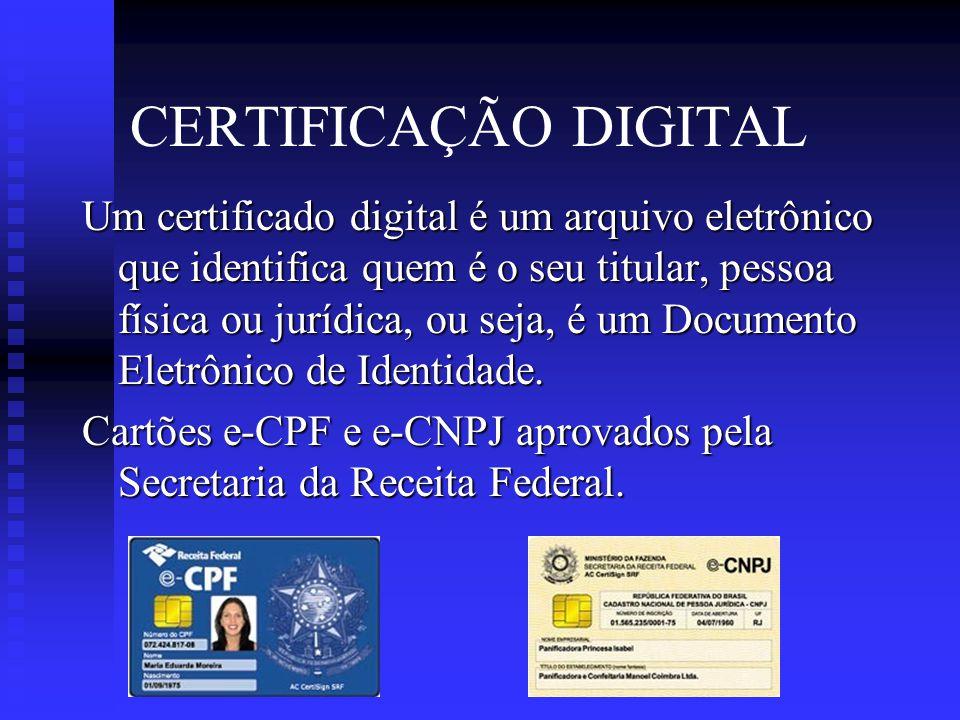 CERTIFICAÇÃO DIGITAL Um certificado digital é um arquivo eletrônico que identifica quem é o seu titular, pessoa física ou jurídica, ou seja, é um Documento Eletrônico de Identidade.