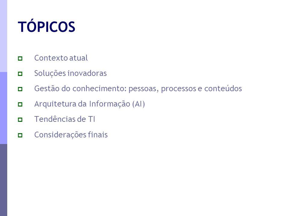  Contexto atual  Soluções inovadoras  Gestão do conhecimento: pessoas, processos e conteúdos  Arquitetura da Informação (AI)  Tendências de TI 