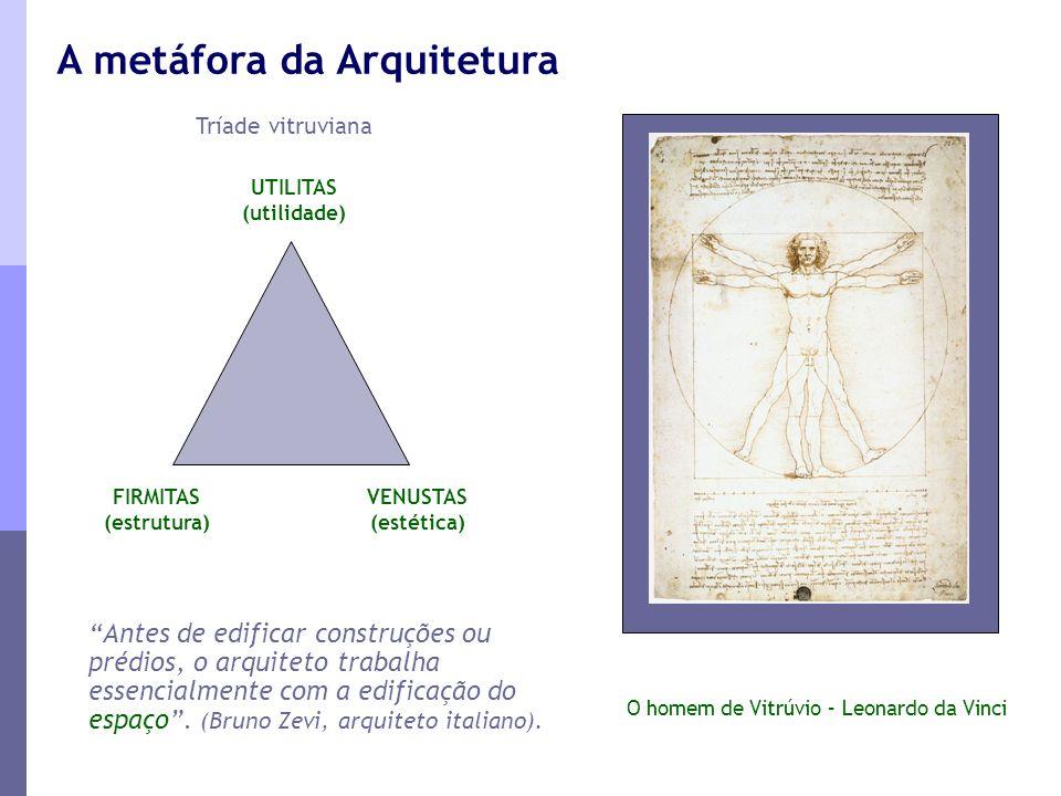 """O homem de Vitrúvio – Leonardo da Vinci Tríade vitruviana FIRMITAS (estrutura) VENUSTAS (estética) UTILITAS (utilidade) A metáfora da Arquitetura """"Ant"""