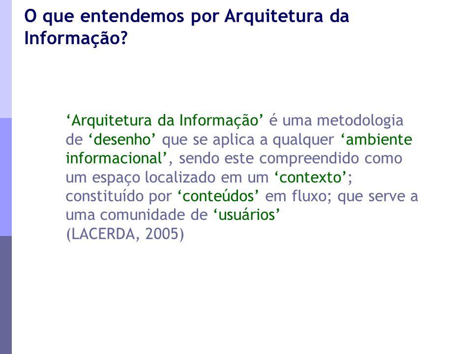'Arquitetura da Informação' é uma metodologia de 'desenho' que se aplica a qualquer 'ambiente informacional', sendo este compreendido como um espaço l
