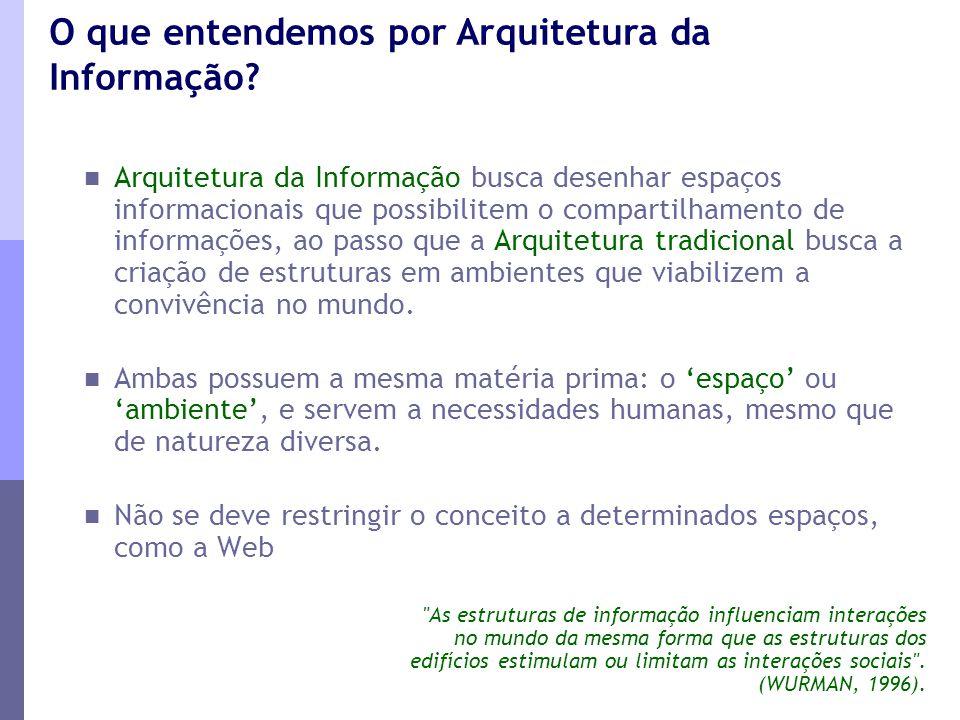  Arquitetura da Informação busca desenhar espaços informacionais que possibilitem o compartilhamento de informações, ao passo que a Arquitetura tradi