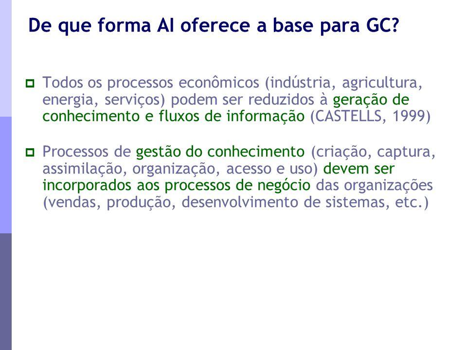  Todos os processos econômicos (indústria, agricultura, energia, serviços) podem ser reduzidos à geração de conhecimento e fluxos de informação (CAST