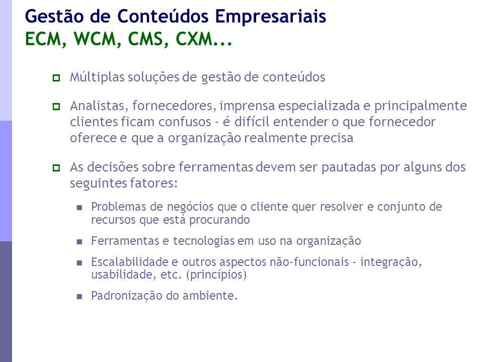 Gestão de Conteúdos Empresariais ECM, WCM, CMS, CXM...  Múltiplas soluções de gestão de conteúdos  Analistas, fornecedores, imprensa especializada e