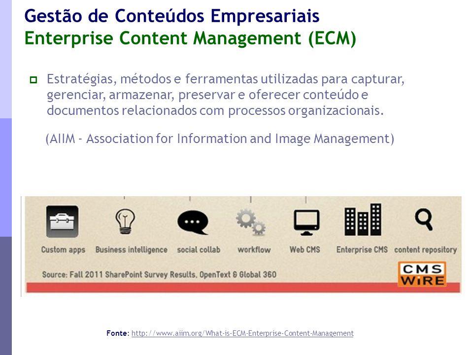 Gestão de Conteúdos Empresariais Enterprise Content Management (ECM)  Estratégias, métodos e ferramentas utilizadas para capturar, gerenciar, armazen