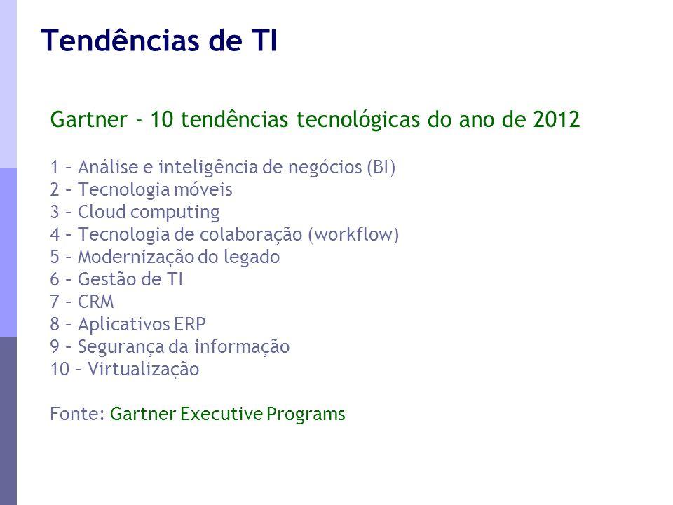 Tendências de TI Gartner - 10 tendências tecnológicas do ano de 2012 1 – Análise e inteligência de negócios (BI) 2 – Tecnologia móveis 3 – Cloud compu