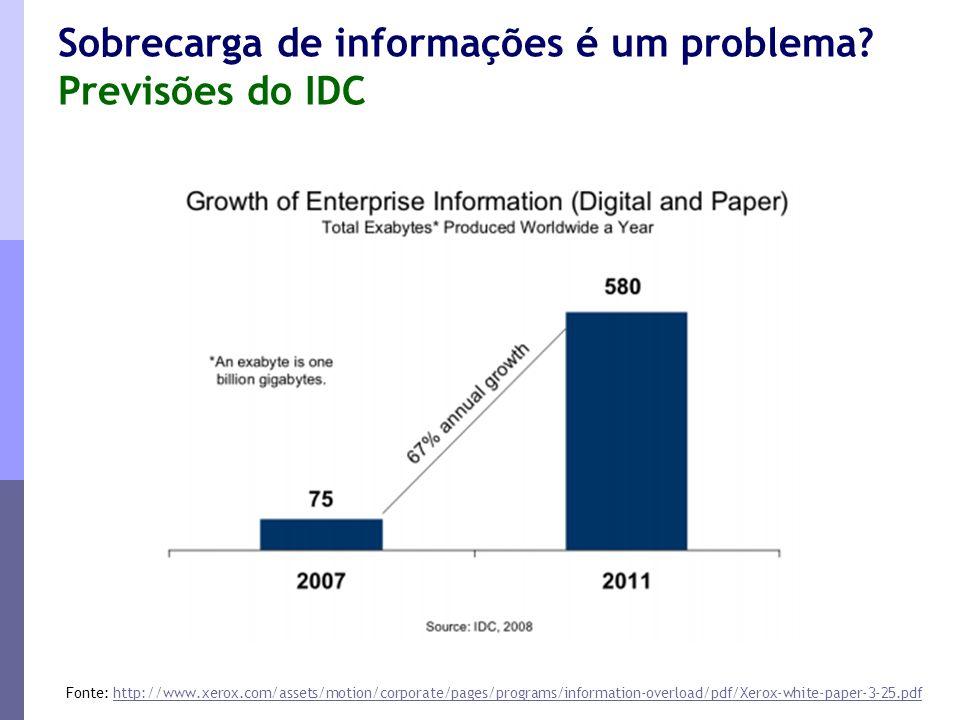 Sobrecarga de informações é um problema? Previsões do IDC Fonte: http://www.xerox.com/assets/motion/corporate/pages/programs/information-overload/pdf/