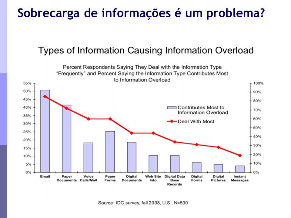 P & SFONTES DE INFORMAÇÃO COMUNICAÇÃO CAPTURA ARMAZENAMENTO ORGANIZAÇÃO REPRESENTAÇÃO SISTEMA DE INFORMAÇÃO Modelo de Arquitetura da Informação (LIMA-MARQUES; LACERDA, 2006) Como promover a Gestão do Conhecimento?
