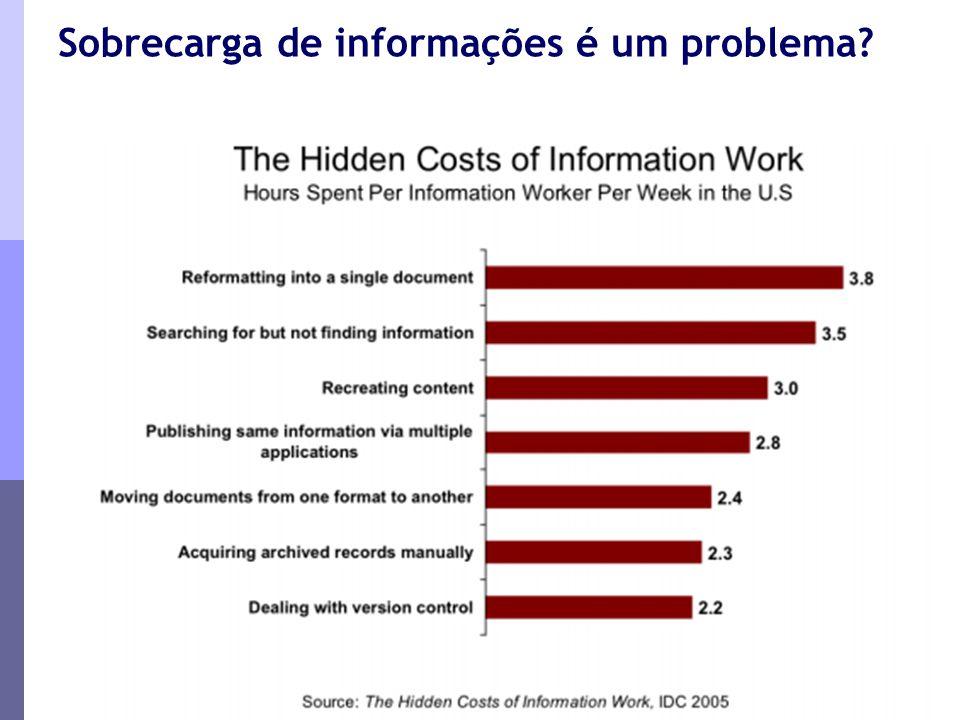 Buscar soluções inovadoras Rever paradigmas e modelos de gestão Promover o compartilhamento de conhecimentos estratégicos e a colaboração Lidar com a sobrecarga de informações Como lidar com os desafios que se apresentam para as organizações?