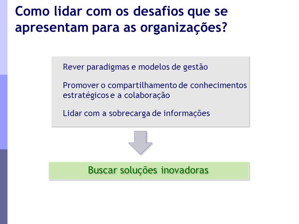 Buscar soluções inovadoras Rever paradigmas e modelos de gestão Promover o compartilhamento de conhecimentos estratégicos e a colaboração Lidar com a