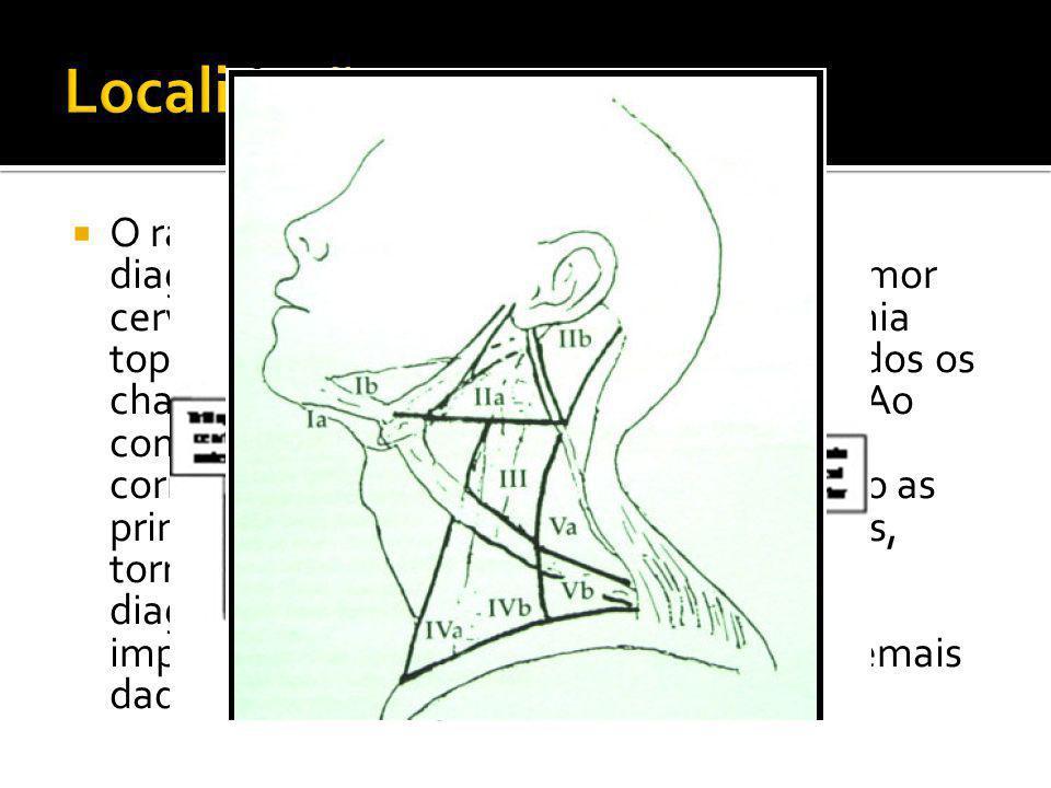 Localização das cadeias linfonodais do pescoço