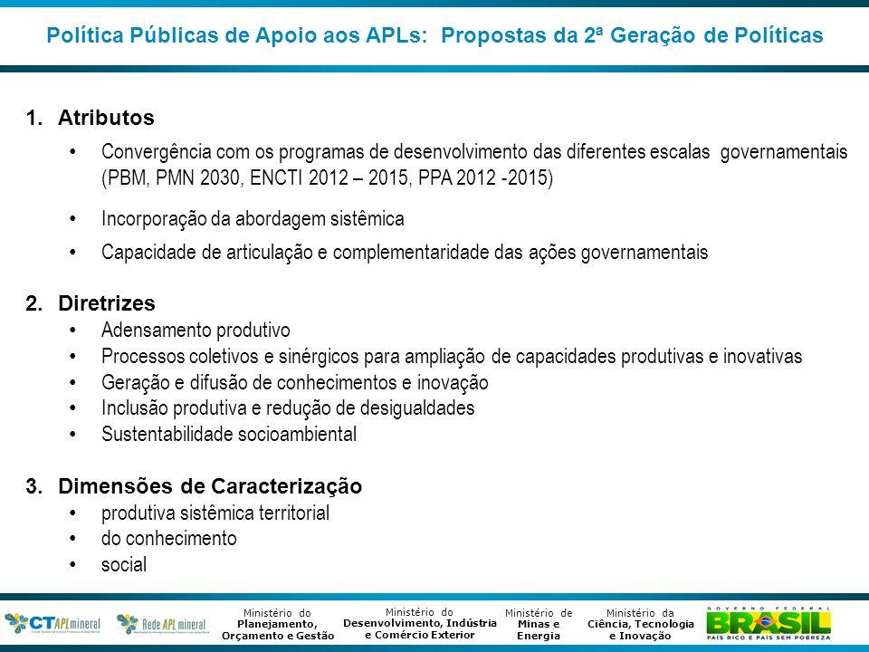 Ministério de Minas e Energia Ministério da Ciência, Tecnologia e Inovação Ministério do Desenvolvimento, Indústria e Comércio Exterior Ministério do Planejamento, Orçamento e Gestão Departamento de Desenvolvimento Sustentável na Mineração Atuação da SDP/MDIC •Coordenação e integração de ações de apoio aos APLs - GTP APL (33 Instituições), NE apoio aos APLs (26 estado e o DF) e CTs (4) •Formulação de Políticas para e nos APLs - CT 2ª Geração de políticas para APLs •Gestão da informação – CT Observatório Brasileiros dos APLs •Tecnologia e Inovação •Formação e Capacitação - GTP APL, NE apoio aos APLs e CTs •Governança e Cooperação •Capacidade Produtiva – CT Capacitação •Aceso ao Mercado •Agendas setoriais estratégicas – CT APL Mineral (GTS Pilotos) •Indicadores de avaliação de desempenho dos APLs •Taxonomia para Acompanhamento e Avaliação de Política para APLs Estrutura de Governança do Governo Federal em APLs e APLs de Base Mineral Atores e agentes atuantes - SDP/MDIC