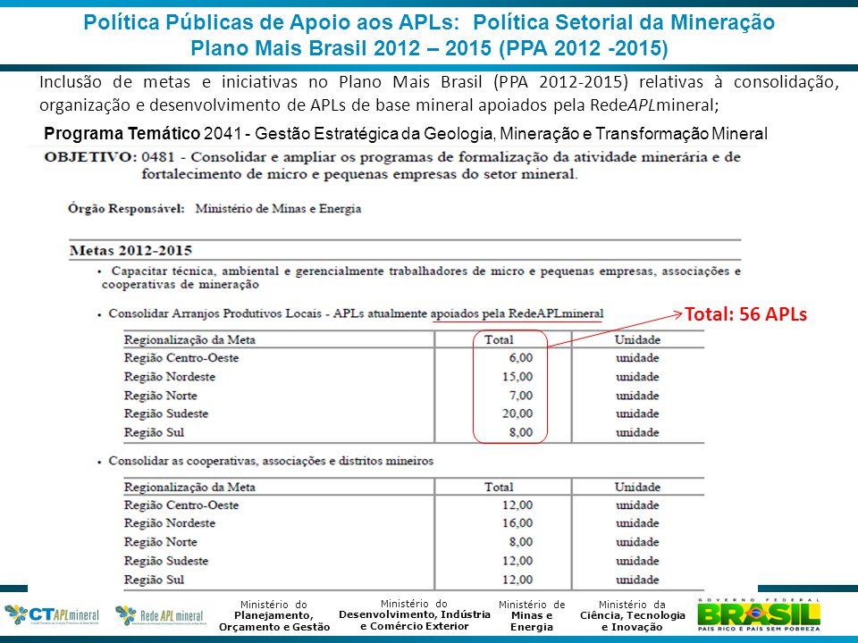 Ministério de Minas e Energia Ministério da Ciência, Tecnologia e Inovação Ministério do Desenvolvimento, Indústria e Comércio Exterior Ministério do Planejamento, Orçamento e Gestão Política Públicas de Apoio aos APLs: Política Setorial da Mineração Plano Mais Brasil 2012 – 2015 (PPA 2012 -2015) Total: 42 APLs Atualmente não há dotação orçamentária para realização destas inciativas Fonte: Disponível no sítio do Ministério do Planejamento http://www.planejamento.gov.br/secretarias/upload/Arquivos/spi/PPA/2012/Anexo_I.pdfhttp://www.planejamento.gov.br/secretarias/upload/Arquivos/spi/PPA/2012/Anexo_I.pdf - Anexo I - Programas Temáticos, página 197, Acessado em 05/12/2012