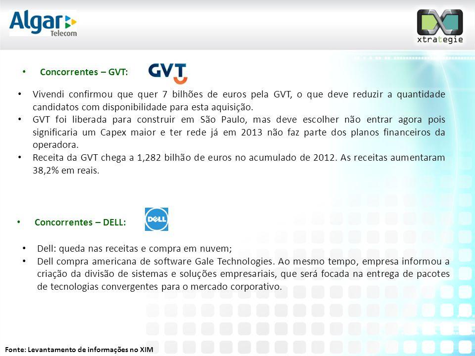 • Concorrentes – GVT: • Vivendi confirmou que quer 7 bilhões de euros pela GVT, o que deve reduzir a quantidade candidatos com disponibilidade para esta aquisição.