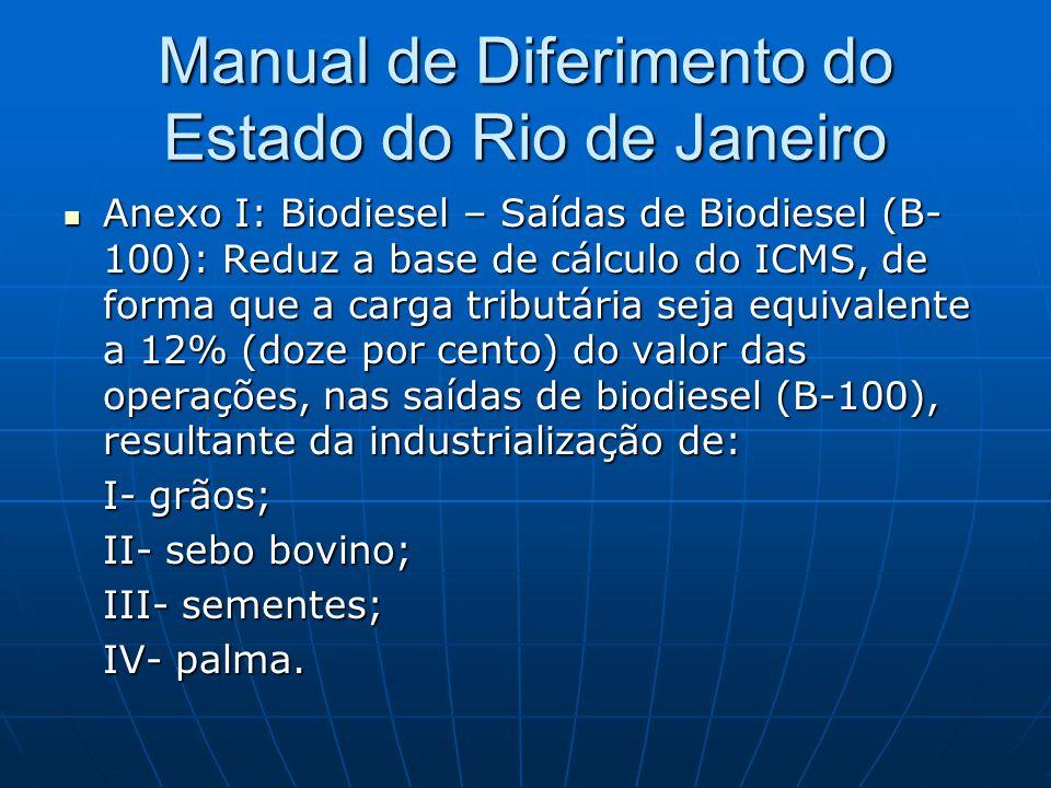 Manual de Diferimento do Estado do Rio de Janeiro  Anexo I: Biodiesel – Saídas de Biodiesel (B- 100): Reduz a base de cálculo do ICMS, de forma que a