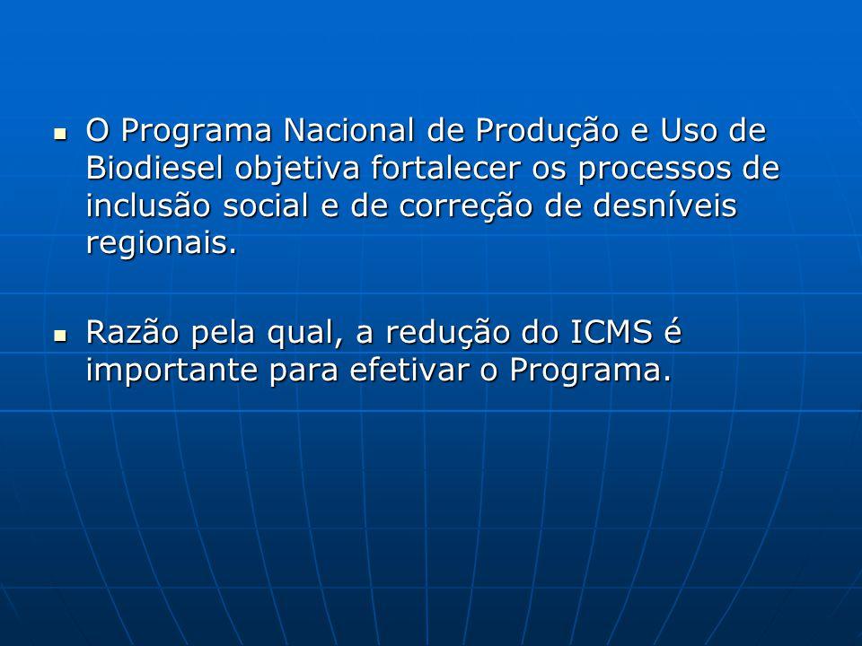  O Programa Nacional de Produção e Uso de Biodiesel objetiva fortalecer os processos de inclusão social e de correção de desníveis regionais.  Razão