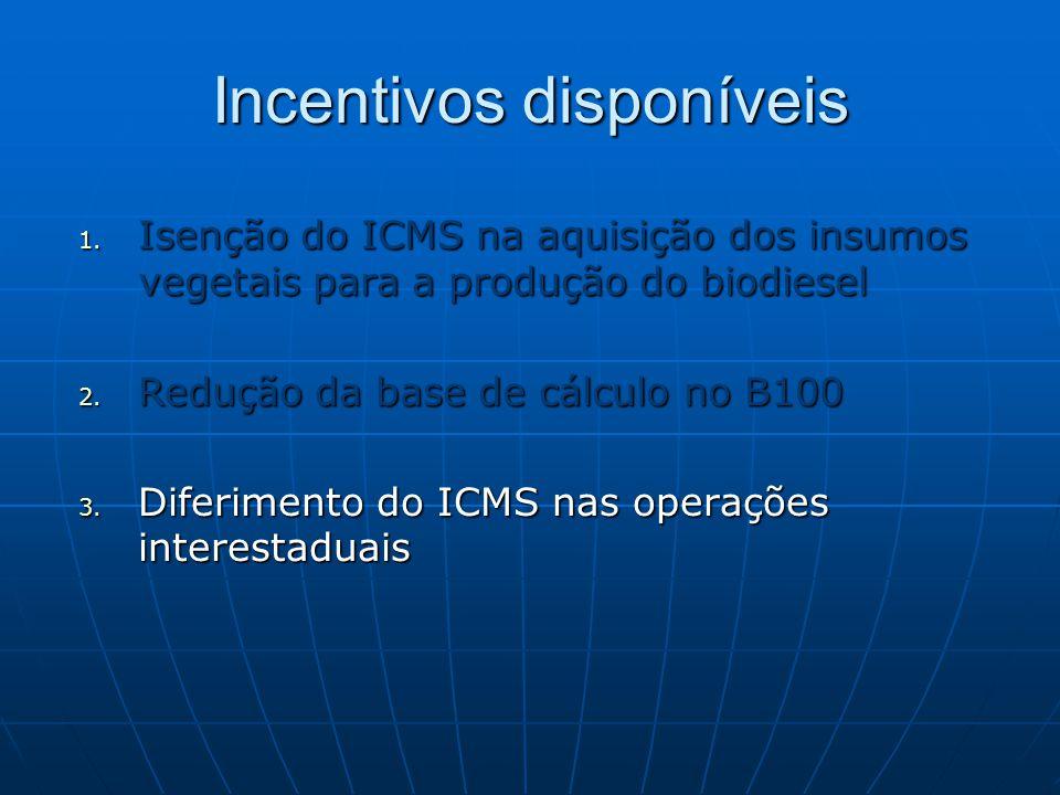 1. Isenção do ICMS na aquisição dos insumos vegetais para a produção do biodiesel 2. Redução da base de cálculo no B100 3. Diferimento do ICMS nas ope