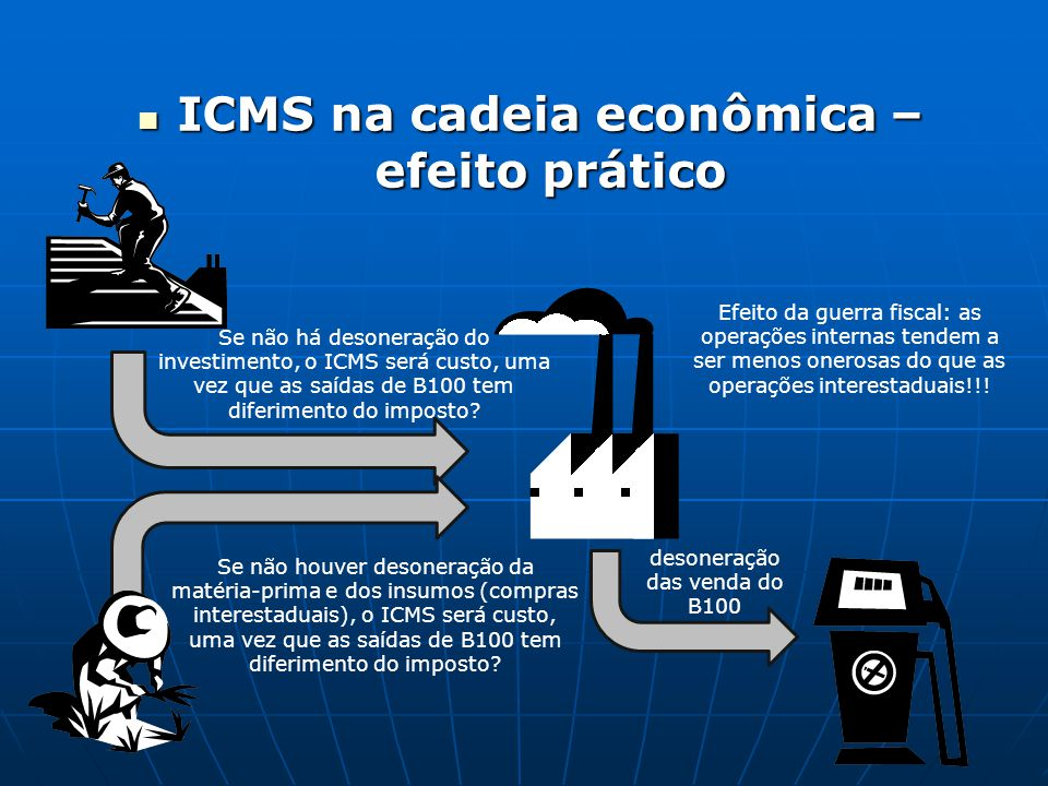  ICMS na cadeia econômica – efeito prático Se não há desoneração do investimento, o ICMS será custo, uma vez que as saídas de B100 tem diferimento do