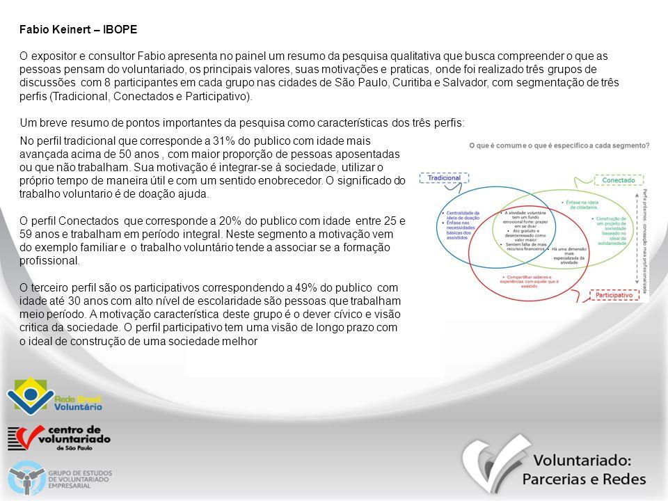 Fabio Keinert – IBOPE O expositor e consultor Fabio apresenta no painel um resumo da pesquisa qualitativa que busca compreender o que as pessoas pensa