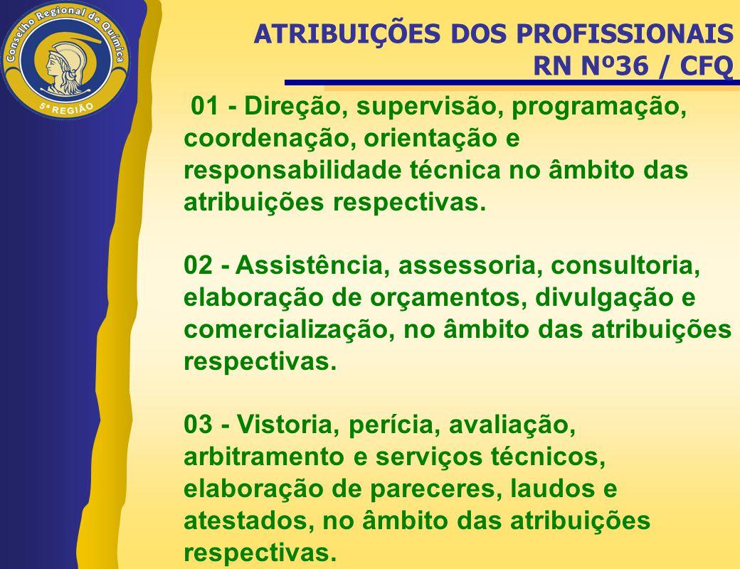 01 - Direção, supervisão, programação, coordenação, orientação e responsabilidade técnica no âmbito das atribuições respectivas. 02 - Assistência, ass