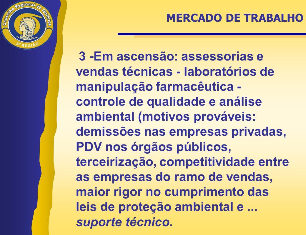 3 -Em ascensão: assessorias e vendas técnicas - laboratórios de manipulação farmacêutica - controle de qualidade e análise ambiental (motivos provávei