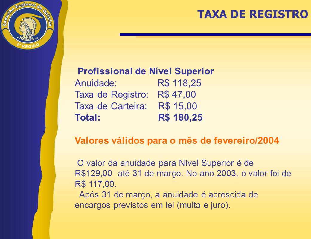 Profissional de Nível Superior Anuidade: R$ 118,25 Taxa de Registro: R$ 47,00 Taxa de Carteira: R$ 15,00 Total: R$ 180,25 Valores válidos para o mês d