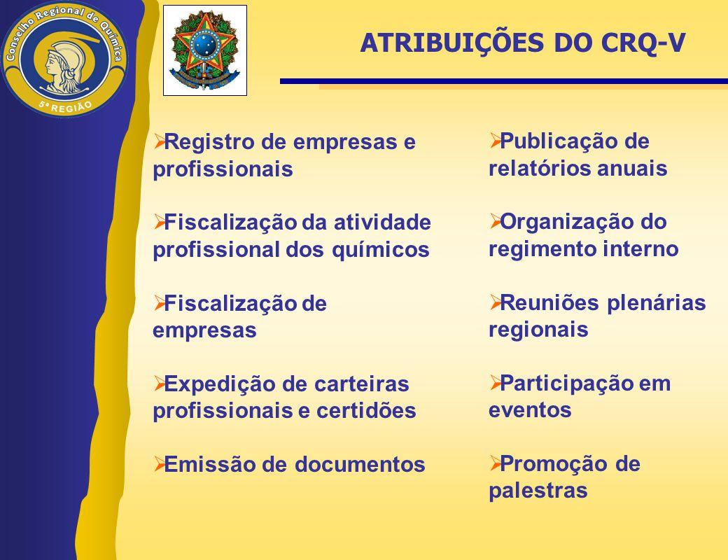  Registro de empresas e profissionais  Fiscalização da atividade profissional dos químicos  Fiscalização de empresas  Expedição de carteiras profi