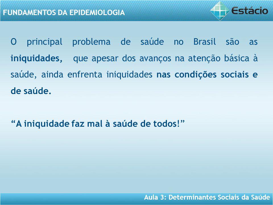 Aula 3: Determinantes Sociais da Saúde FUNDAMENTOS DA EPIDEMIOLOGIA O principal problema de saúde no Brasil são as iniquidades, que apesar dos avanços na atenção básica à saúde, ainda enfrenta iniquidades nas condições sociais e de saúde.