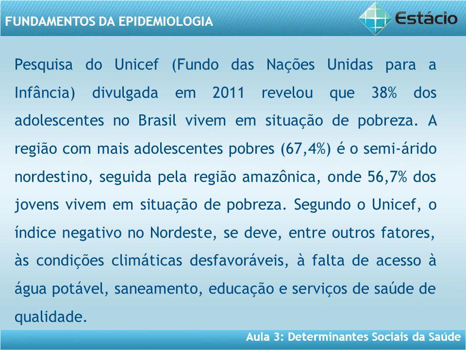 Aula 3: Determinantes Sociais da Saúde FUNDAMENTOS DA EPIDEMIOLOGIA Pesquisa do Unicef (Fundo das Nações Unidas para a Infância) divulgada em 2011 revelou que 38% dos adolescentes no Brasil vivem em situação de pobreza.