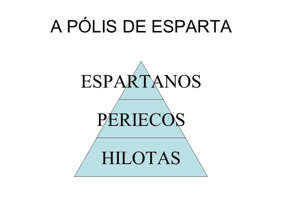 A PÓLIS DE ESPARTA ESPARTANOS PERIECOS HILOTAS