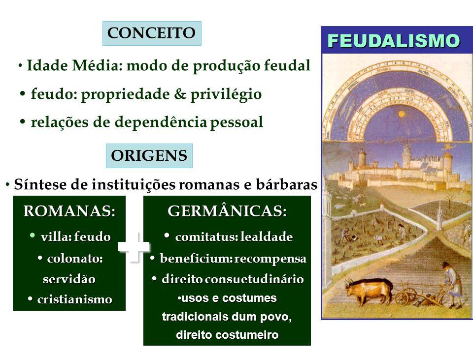 • Idade Média: modo de produção feudal • feudo: propriedade & privilégio • relações de dependência pessoal CONCEITO • Síntese de instituições romanas