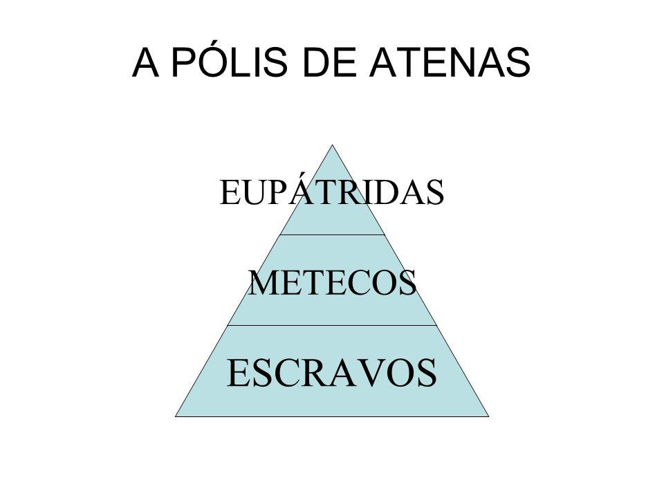 A PÓLIS DE ATENAS EUPÁTRIDAS METECOS ESCRAVOS