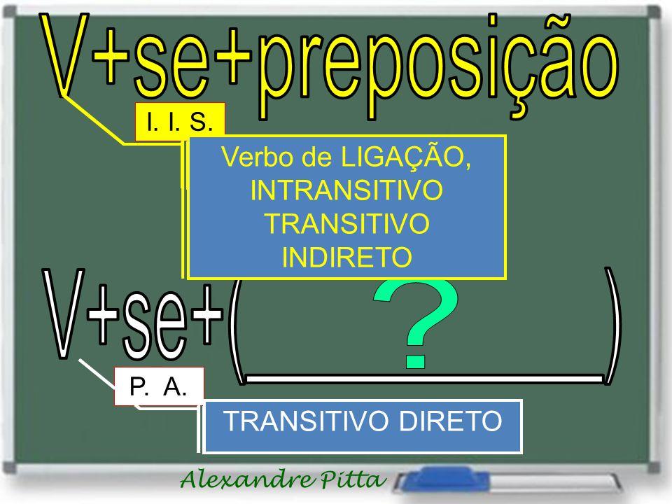 Alexandre Pitta singular Singular/plural I. I. S. P. A. Verbo de LIGAÇÃO, INTRANSITIVO TRANSITIVO INDIRETO TRANSITIVO DIRETO