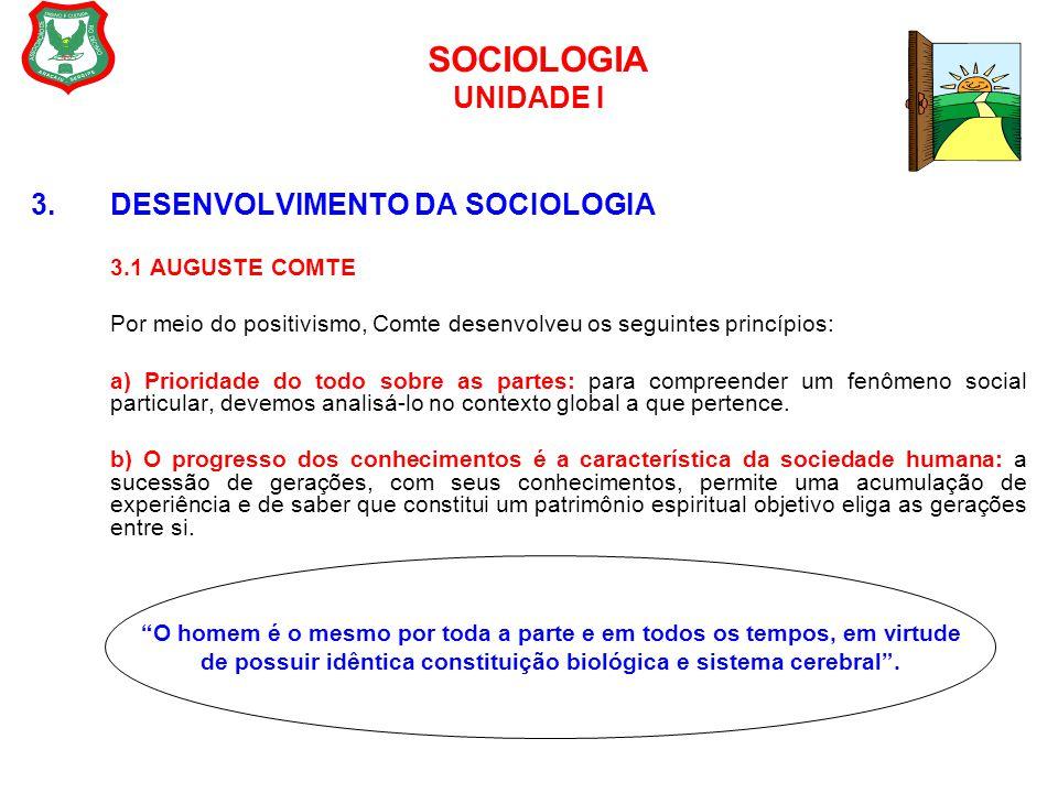 SOCIOLOGIA UNIDADE I 3. DESENVOLVIMENTO DA SOCIOLOGIA 3.1 AUGUSTE COMTE Por meio do positivismo, Comte desenvolveu os seguintes princípios: a) Priorid