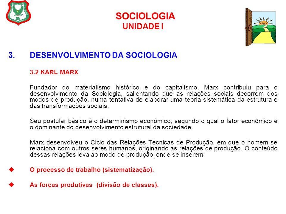 SOCIOLOGIA UNIDADE I 3. DESENVOLVIMENTO DA SOCIOLOGIA 3.2 KARL MARX Fundador do materialismo histórico e do capitalismo, Marx contribuiu para o desenv