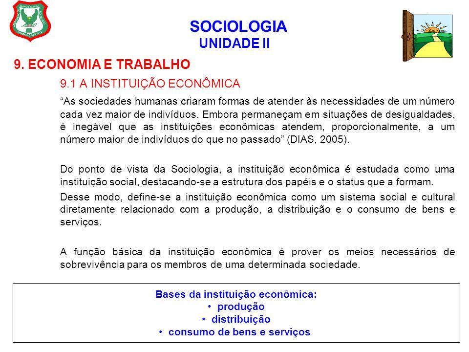 """SOCIOLOGIA UNIDADE II 9. ECONOMIA E TRABALHO 9.1 A INSTITUIÇÃO ECONÔMICA """"As sociedades humanas criaram formas de atender às necessidades de um número"""