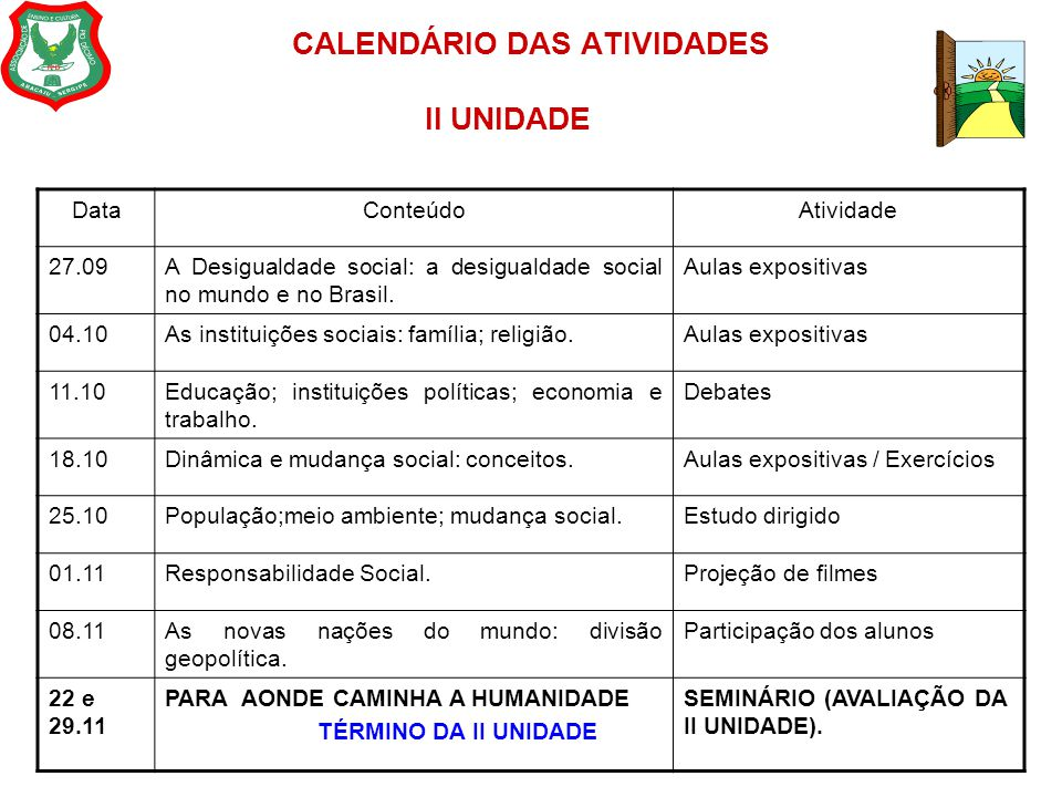 SOCIOLOGIA UNIDADE I 3.
