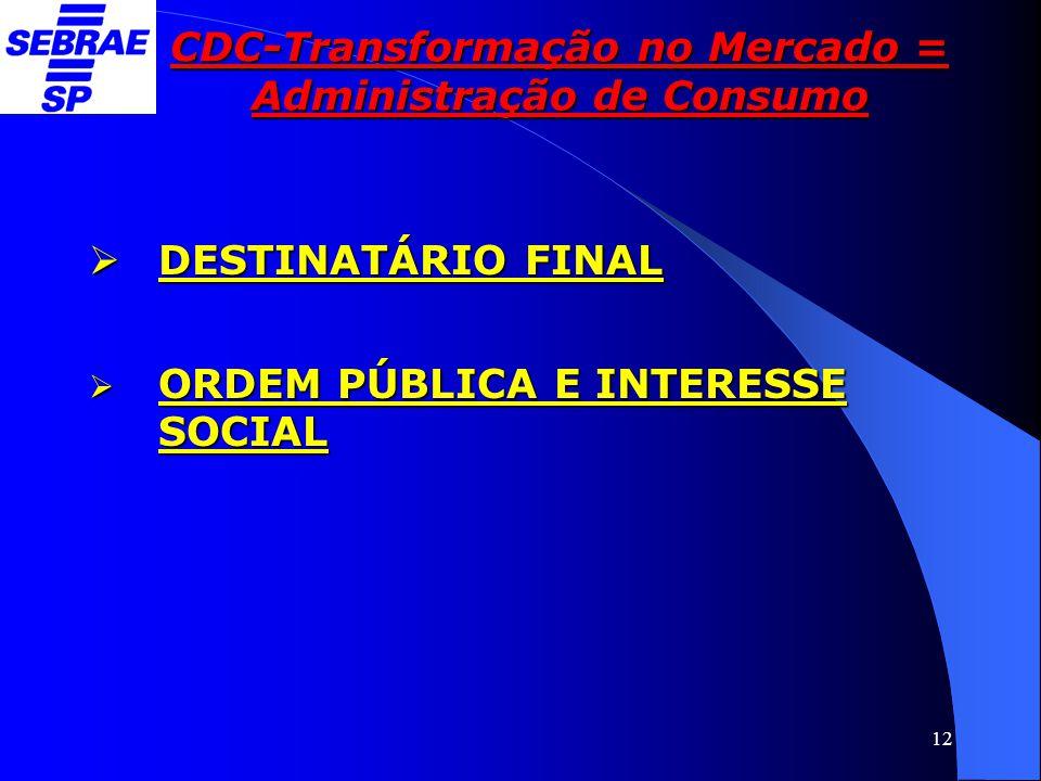 12 CDC-Transformação no Mercado = Administração de Consumo  DESTINATÁRIO FINAL  ORDEM PÚBLICA E INTERESSE SOCIAL