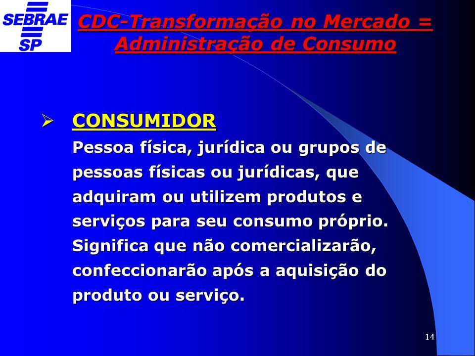 14 CDC-Transformação no Mercado = Administração de Consumo  CONSUMIDOR Pessoa física, jurídica ou grupos de pessoas físicas ou jurídicas, que adquira