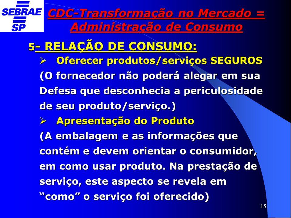 15 CDC-Transformação no Mercado = Administração de Consumo 5 - RELAÇÃO DE CONSUMO: 5 - RELAÇÃO DE CONSUMO:  Oferecer produtos/serviços SEGUROS (O for