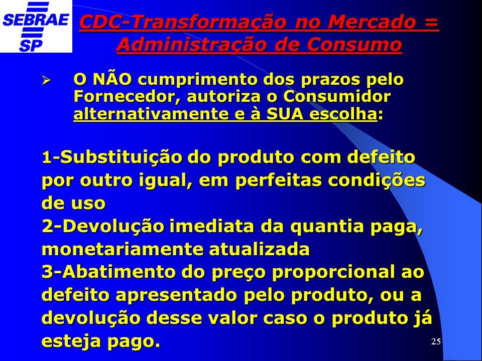 25 CDC-Transformação no Mercado = Administração de Consumo  O NÃO cumprimento dos prazos pelo Fornecedor, autoriza o Consumidor alternativamente e à