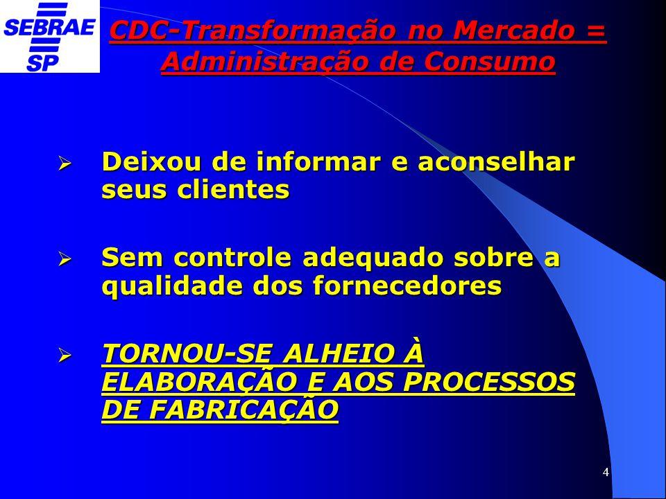 4 CDC-Transformação no Mercado = Administração de Consumo  Deixou de informar e aconselhar seus clientes  Sem controle adequado sobre a qualidade do