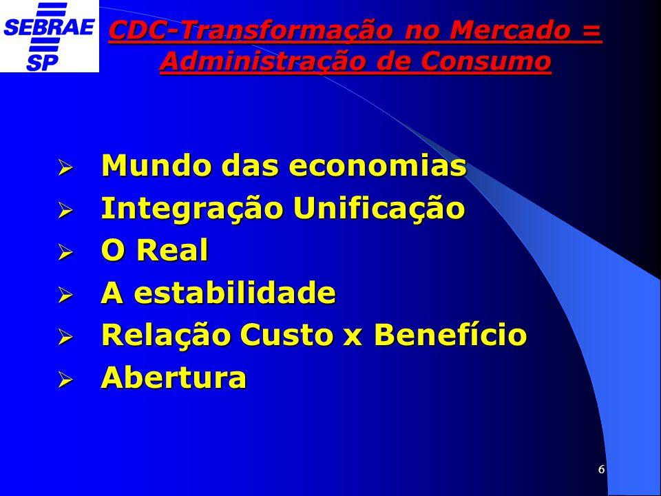 6 CDC-Transformação no Mercado = Administração de Consumo  Mundo das economias  Integração Unificação  O Real  A estabilidade  Relação Custo x Be