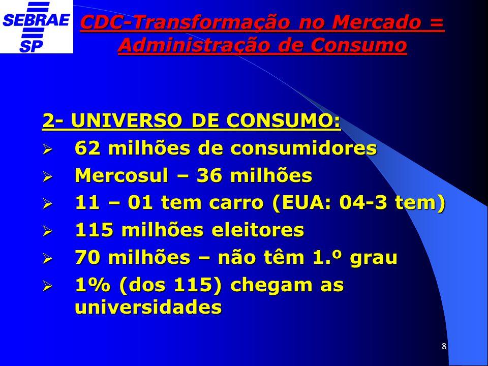 8 CDC-Transformação no Mercado = Administração de Consumo 2- UNIVERSO DE CONSUMO:  62 milhões de consumidores  Mercosul – 36 milhões  11 – 01 tem c