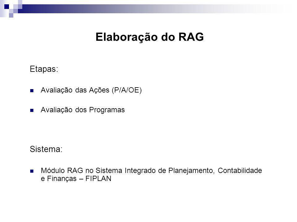 Elaboração do RAG Etapas:  Avaliação das Ações (P/A/OE)  Avaliação dos Programas Sistema:  Módulo RAG no Sistema Integrado de Planejamento, Contabi