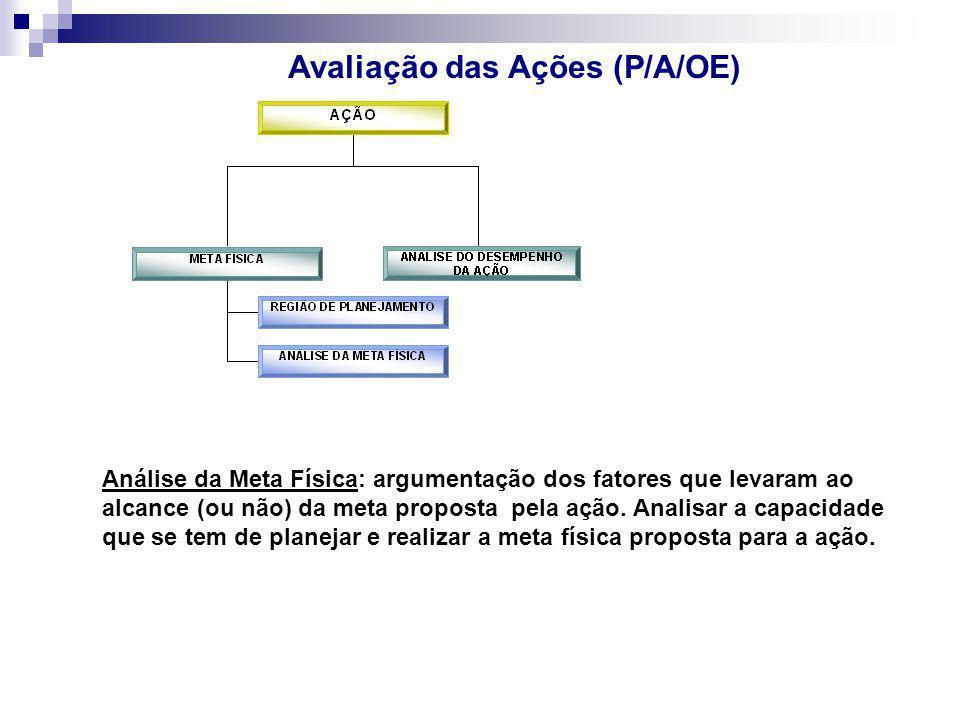 Avaliação das Ações (P/A/OE) Análise da Meta Física: argumentação dos fatores que levaram ao alcance (ou não) da meta proposta pela ação. Analisar a c