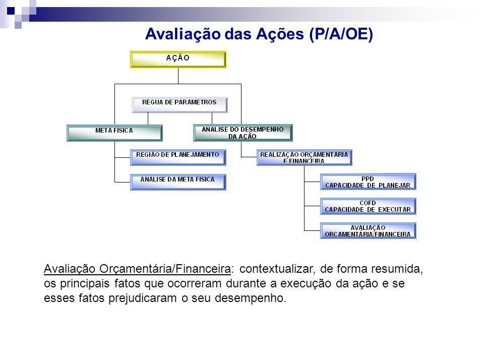 Avaliação das Ações (P/A/OE) Avaliação Orçamentária/Financeira: contextualizar, de forma resumida, os principais fatos que ocorreram durante a execuçã