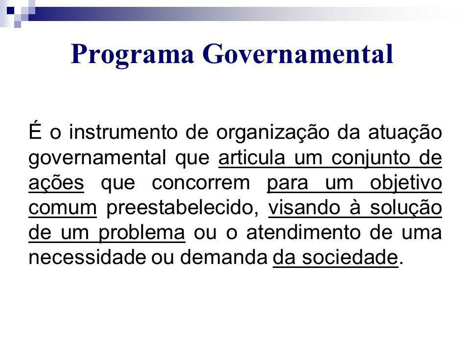 Programa Governamental É o instrumento de organização da atuação governamental que articula um conjunto de ações que concorrem para um objetivo comum