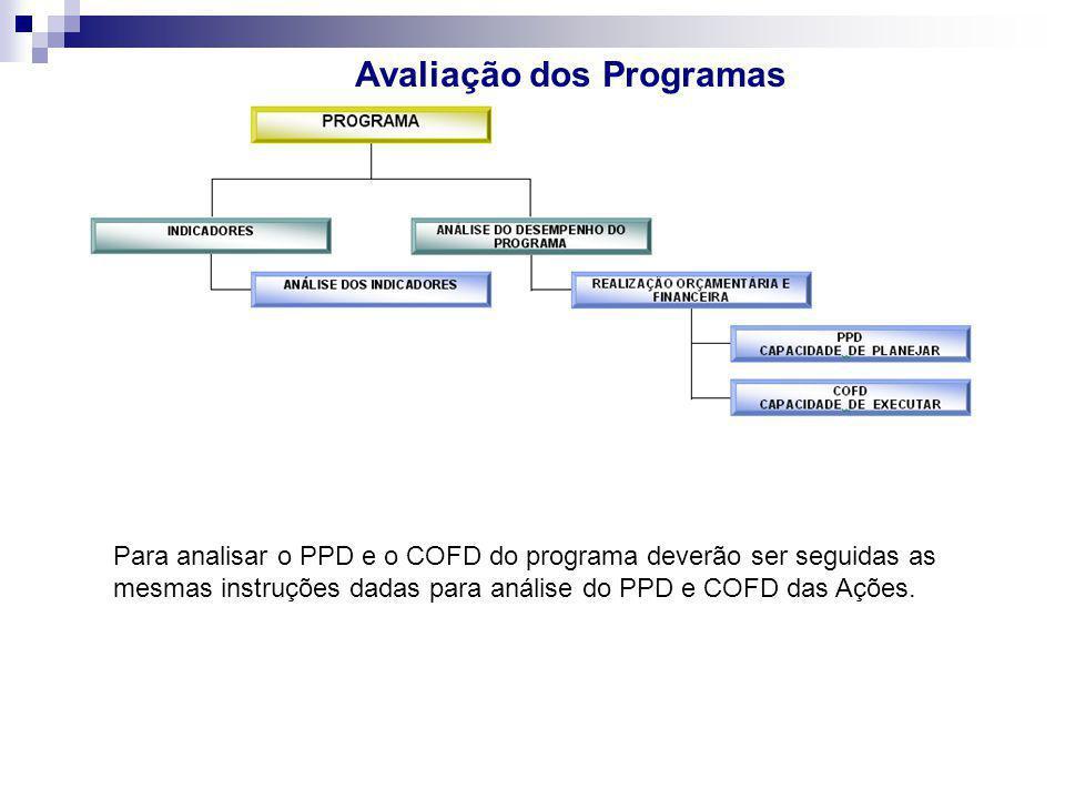 Avaliação dos Programas Para analisar o PPD e o COFD do programa deverão ser seguidas as mesmas instruções dadas para análise do PPD e COFD das Ações.
